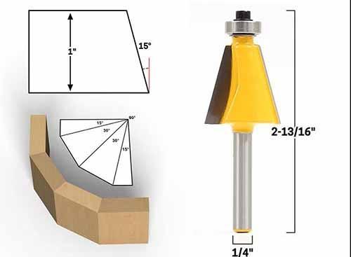电木铣刀具应用:15度斜角刀做多边形拼接方法