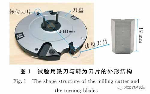 木工刀具新技术:氟涂层刀具铣削饰面刨花板的切削性能